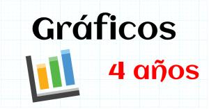 GRAFICOS - EDUCACION INFANTIL 4 AÑOS