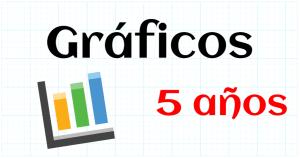 GRAFICOS - EDUCACION INFANTIL 5 AÑOS
