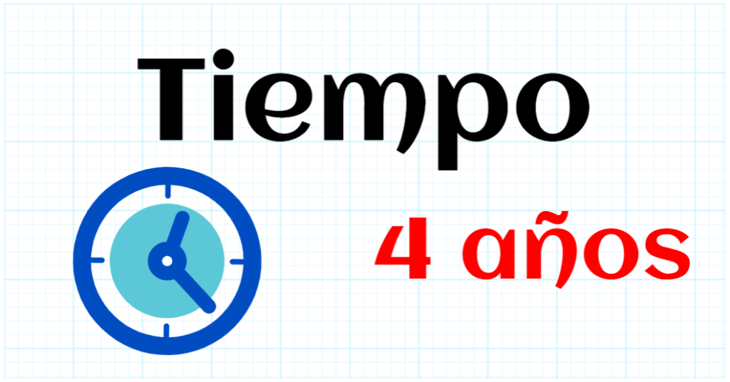 TIEMPO - EDUCACION INFANTIL 4 AÑOS