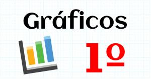 GRAFICOS - EDUCACION PRIMARIA 1º