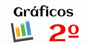 GRAFICOS - EDUCACION PRIMARIA 2º