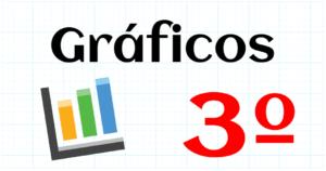 GRAFICOS - EDUCACION PRIMARIA 3º