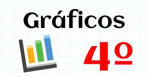GRAFICOS - EDUCACION PRIMARIA 4º