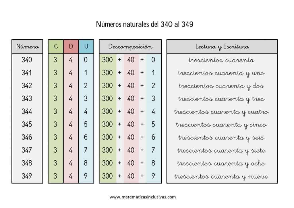numeros cardinales en letra de 340 a 349