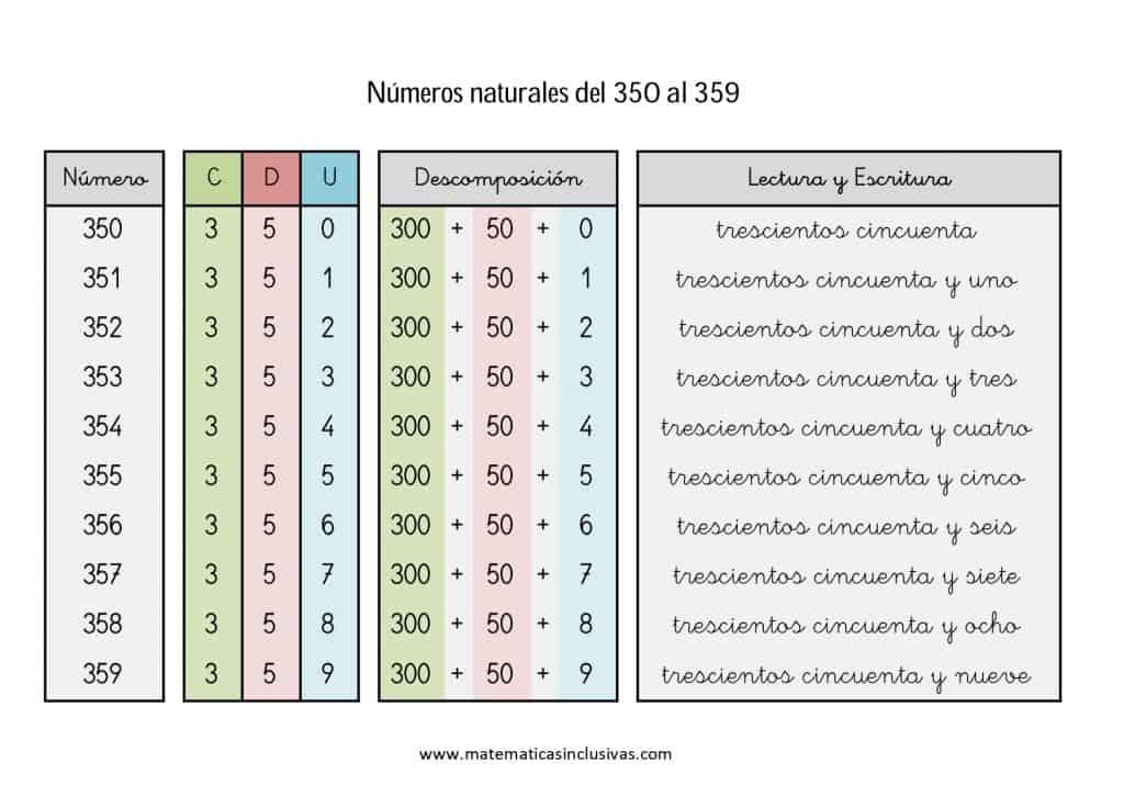 numeros cardinales en letra de 350 a 359