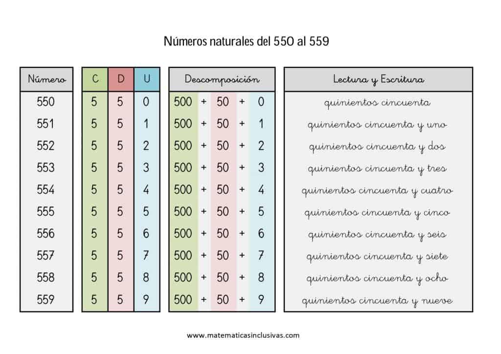 numeros cardinales en letra de 550 a 559