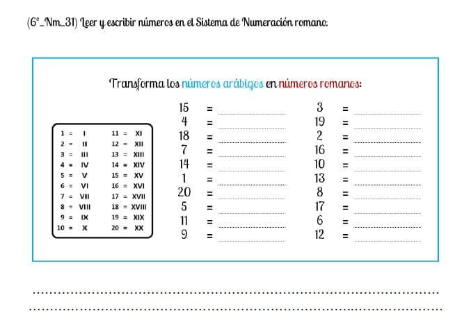 numeracion romana del 1 al 20