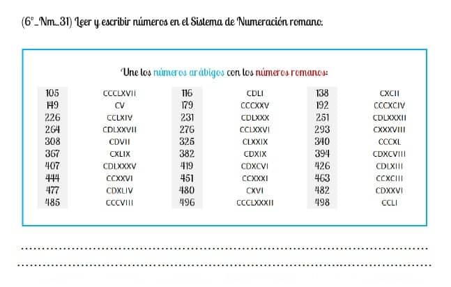 numeracion romana del 100 al 500