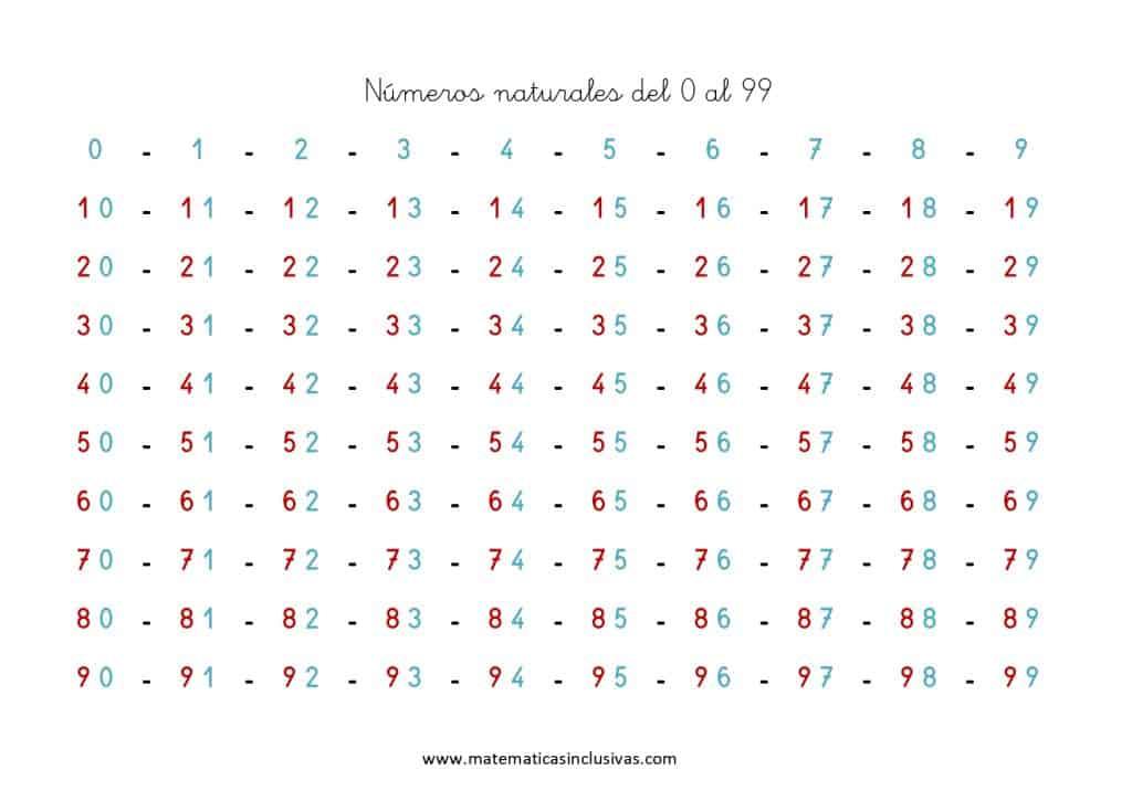 numeros cardinales del 0 al 100
