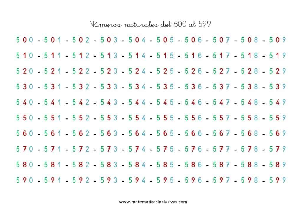 numeros cardinales del 500 al 600