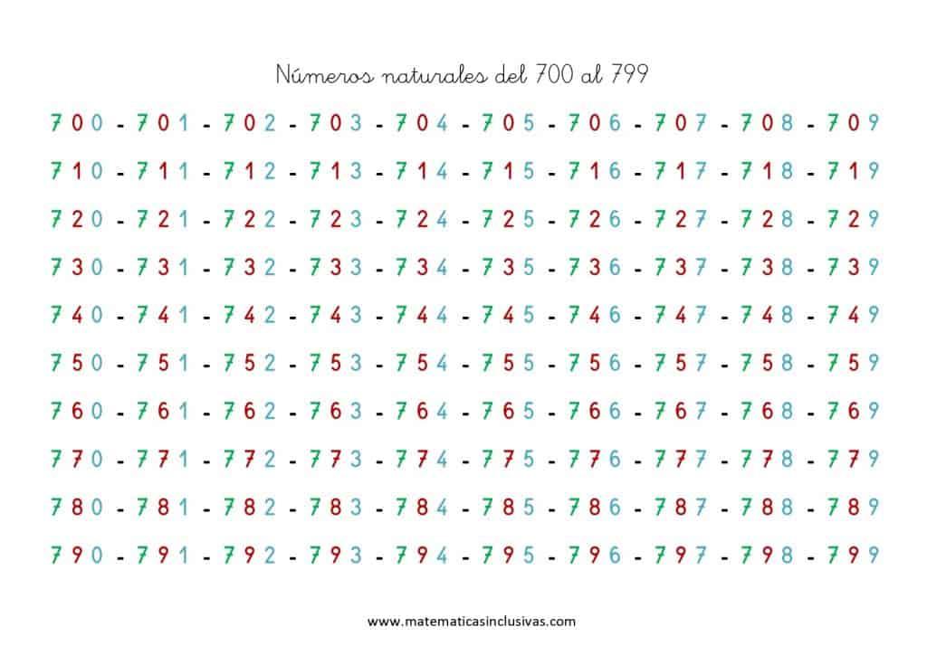 numeros cardinales del 700 al 800