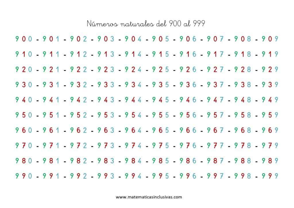 numeros cardinales del 900 al 1000