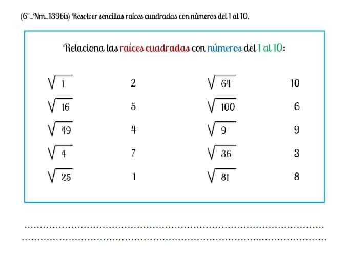 raices cuadradas numeros 1 al 10