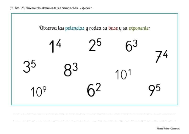 ELEMENTOS DE UNA POTENCIA - BASE Y EXPONENTE