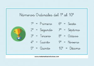tabla numeros ordinales del 1 al 10