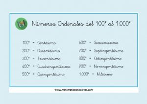 tabla numeros ordinales del 100 al 1000