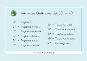 tabla numeros ordinales del 30 al 40