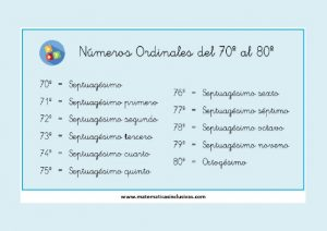 tabla numeros ordinales del 70 al 80