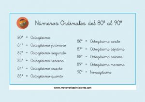 tabla numeros ordinales del 80 al 90