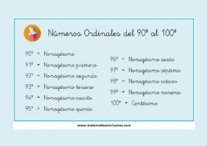 tabla numeros ordinales del 90 al 100