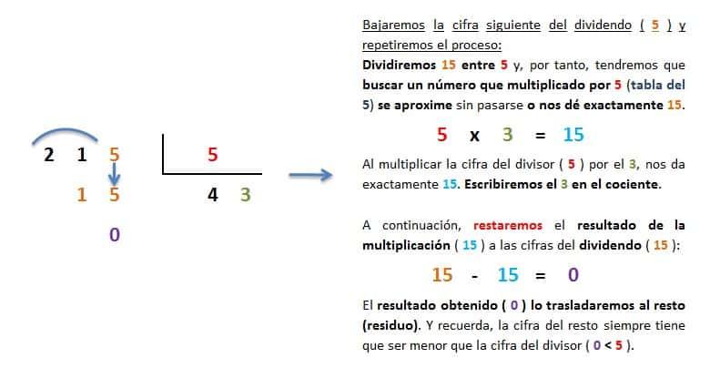 division 3 cifras entre 1 cifra exacta paso a paso 3