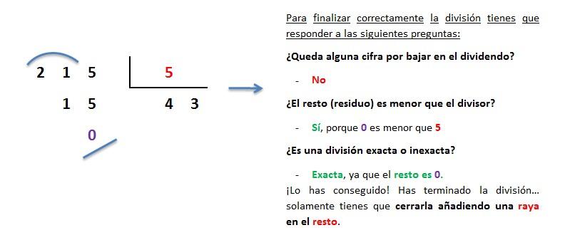 division 3 cifras entre 1 cifra exacta paso a paso 4