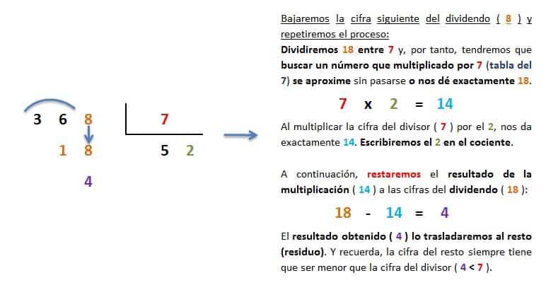 division 3 cifras entre 1 cifra inexacta paso a paso 3