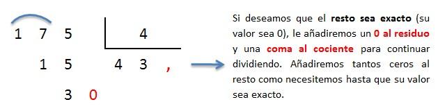 explicacion division cociente decimal paso a paso 2