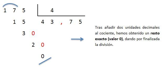 explicacion division cociente decimal paso a paso 3