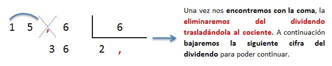 explicacion division de un numero decimal entre numero natural 2