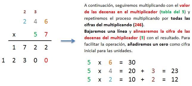 explicacion multiplicar 3 cifras por 2 cifras llevando paso a paso 2