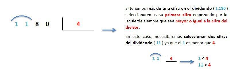 explicacion paso a paso division 4 cifras entre 1 exacta 1