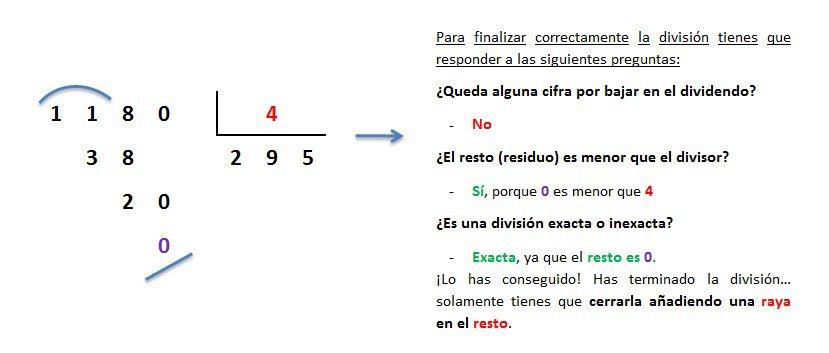 explicacion paso a paso division 4 cifras entre 1 exacta 5