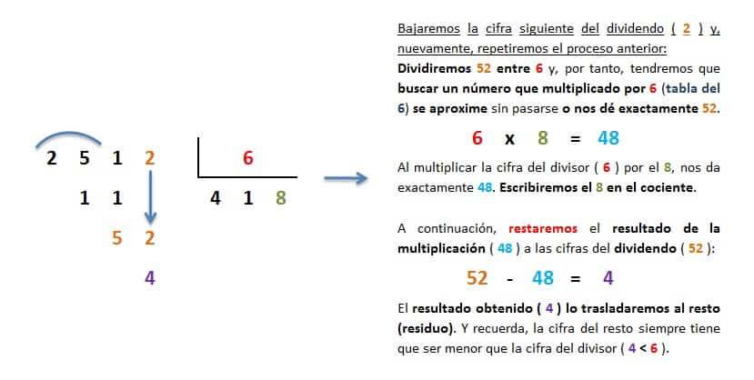 explicacion paso a paso division 4 cifras entre 1 inexacta 4