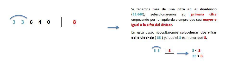 explicacion paso a paso division 5 cifras entre 1 exacta 1