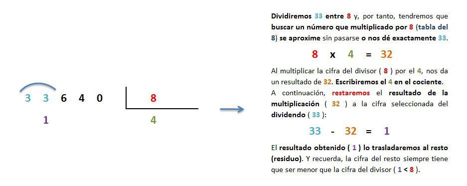 explicacion paso a paso division 5 cifras entre 1 exacta 2