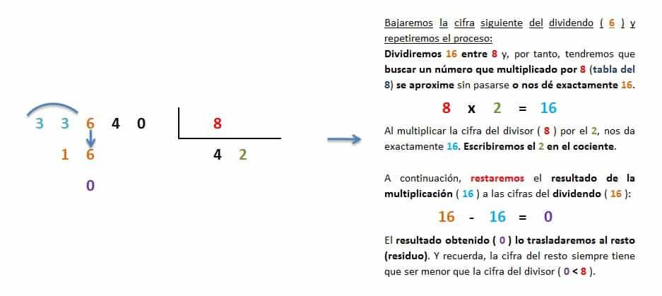 explicacion paso a paso division 5 cifras entre 1 exacta 3