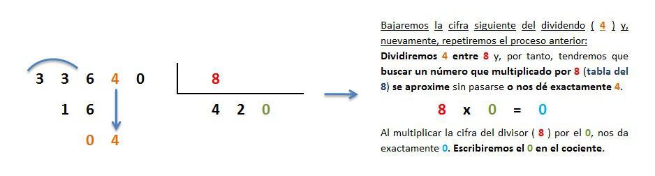 explicacion paso a paso division 5 cifras entre 1 exacta 4