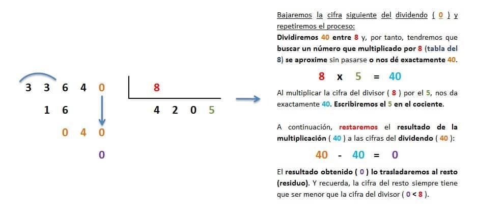 explicacion paso a paso division 5 cifras entre 1 exacta 5