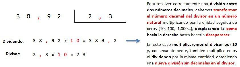 explicacion paso a paso division numero decimal entre decimal 1