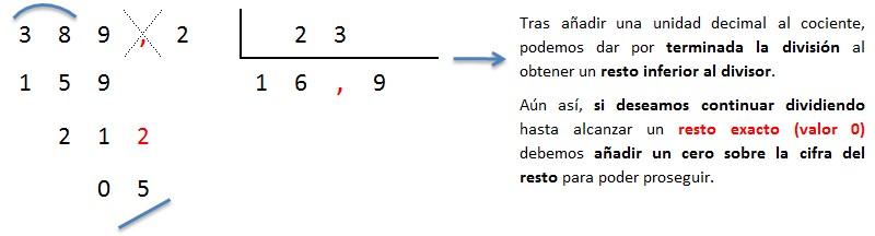 explicacion paso a paso division numero decimal entre decimal 4