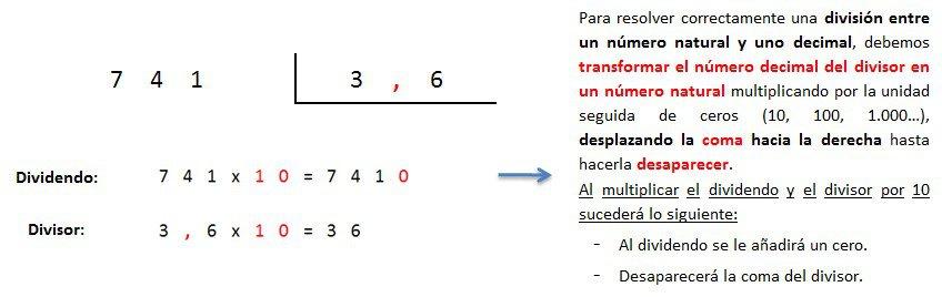 explicacion paso a paso division numero natural entre decimal 1