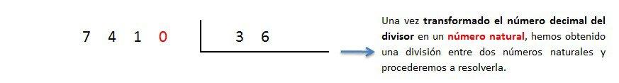 explicacion paso a paso division numero natural entre numero decimal 2