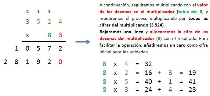 explicacion paso a paso multiplicacion 4 cifras por 2 cifras llevando 2