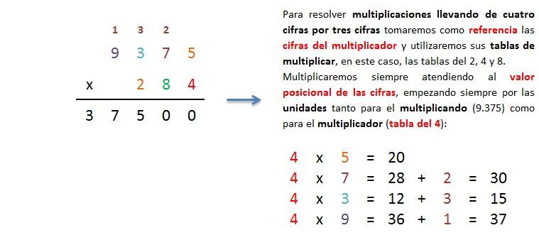explicacion paso a paso multiplicacion 4 cifras por 3 cifras llevando 1