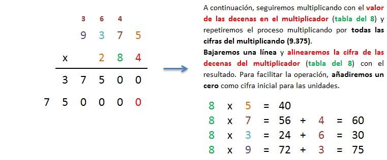 explicacion paso a paso multiplicacion 4 cifras por 3 cifras llevando 2