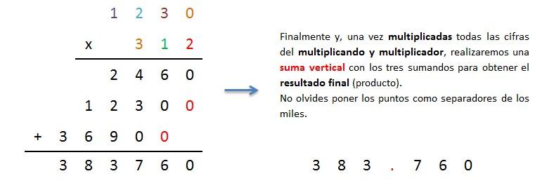 explicacion paso a paso multiplicacion 4 cifras por 3 cifras sin llevar 4