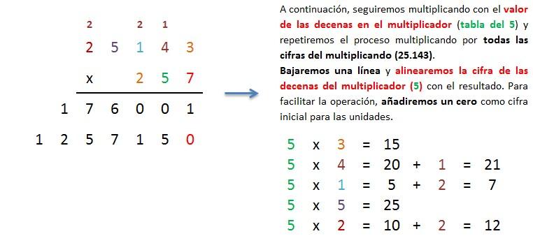 explicacion paso a paso multiplicacion 5 cifras por 3 cifras llevando 2
