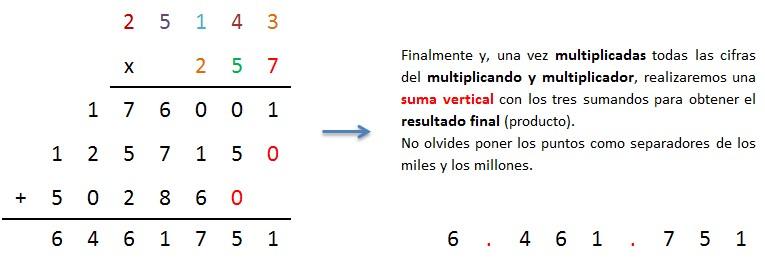 explicacion paso a paso multiplicacion 5 cifras por 3 cifras llevando 4