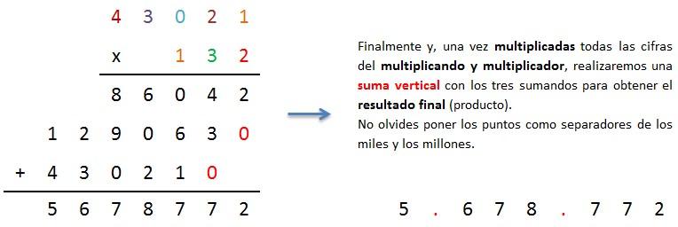 explicacion paso a paso multiplicacion 5 cifras por 3 cifras sin llevar 4